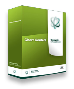 Winnovative Chart Control for ASP NET